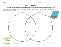Venn Diagram: Compare and Contrast Text Features of Nonfiction Printed Text and Nonfiction Electronic Text