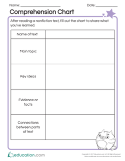 Comprehension Chart