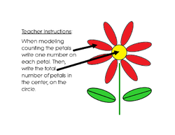 Teacher Directions Modeling Poster