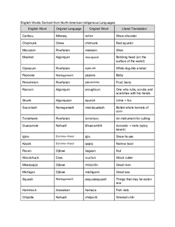 English Words Derived from Indigenous Languages
