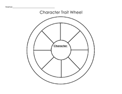 Character Trait Wheel