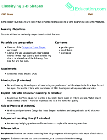 Classifying 2 D Shapes Lesson Plan Education