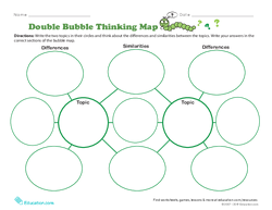 Double Bubble Thinking Map