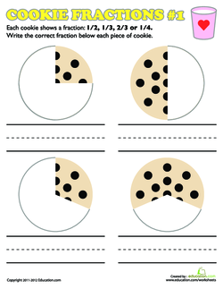 Cookie Fractions 1