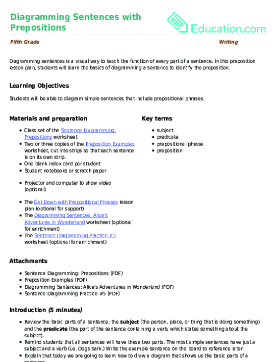 Diagramming sentences with prepositions lesson plan education review and closing ccuart Images