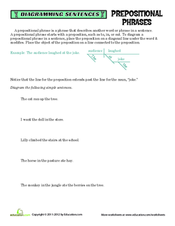 Sentence Diagramming: Prepositions