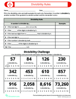 Learn About Divisibility Rules