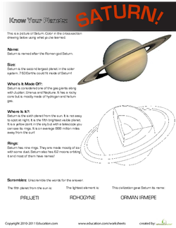 Know Your Planets: Saturn