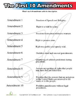 Bill Of Rights Amendments 1-10 For Kids | Kids Matttroy