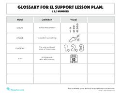 Glossary: 1,2,3 Numbers!