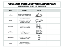 Glossary: Picture This-The Ugly Duckling