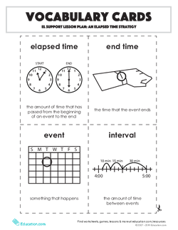 Vocabulary Cards: An Elapsed Time Strategy