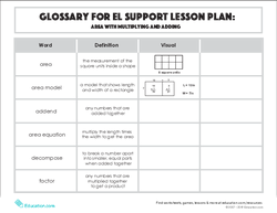 Glossary: Area with Multiplying and Adding
