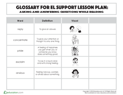 Glossary: Asking and Answering Questions While Reading