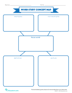 Word Study Concept Map