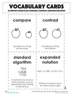 Vocabulary Cards: Compare & Contrast Addition Strategies