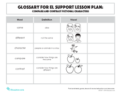 Glossary: Compare and Contrast Fictional Characters