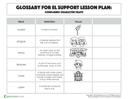 Glossary: Comparing Character Traits