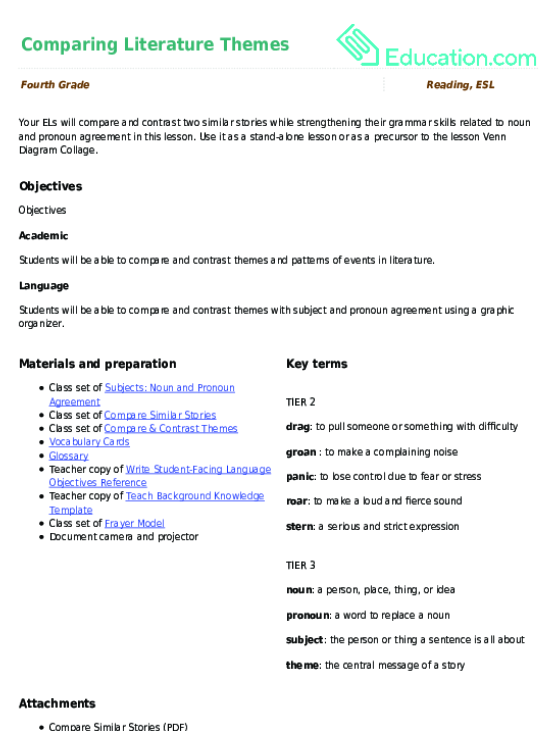 Literature Response Prompts Worksheet Education