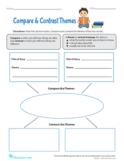 Compare & Contrast Themes