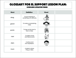 Glossary: Comparing Literature Themes