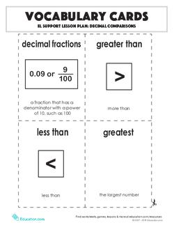 Vocabulary Cards: Decimal Comparisons