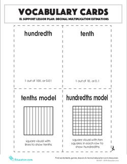 Vocabulary Cards: Decimal Multiplication Estimations