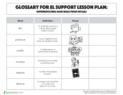 Glossary: Differentiating Main Ideas from Details