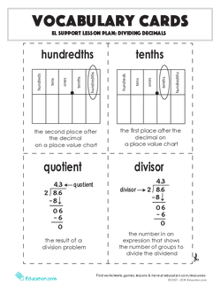 Vocabulary Cards: Dividing Decimals