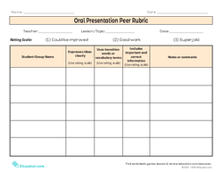Oral Presentation Peer Rubric