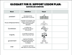 Glossary: Elections and Conditions
