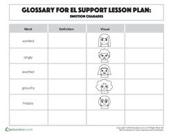 Glossary: Emotion Charades