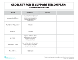 Glossary: Expanded Form to Millions