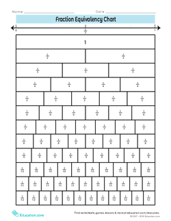 Fraction Equivalency Chart