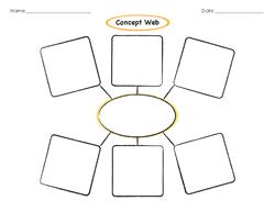 Graphic Organizer Template: Concept Web