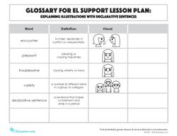 Glossary: Explaining Illustrations with Declarative Sentences