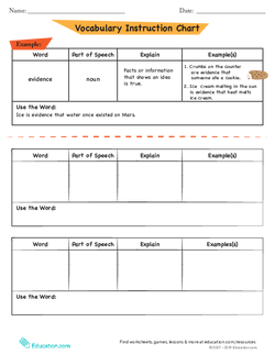 Graphic Organizer Template: Vocabulary Instruction Chart
