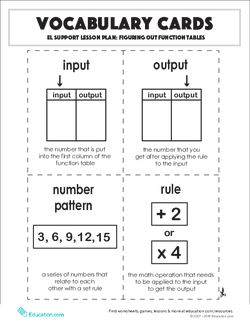 Vocabulary Cards: Figuring Out Function Tables