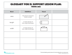 Glossary: Finding Area