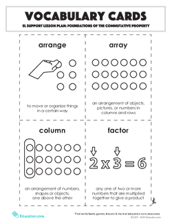 Vocabulary Cards: Foundations of the Commutative Property