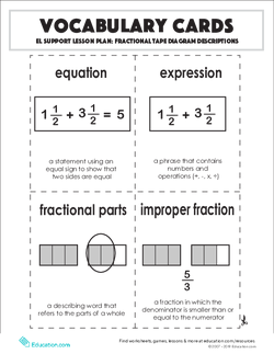 Vocabulary Cards: Fractional Tape Diagram Descriptions