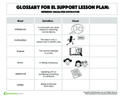 Glossary: Inferring Character Motivation