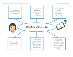 I Can Make Inferences: Concept Web