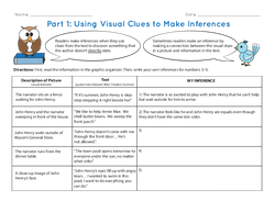 Part 1: Using Visual Clues to Make Inferences