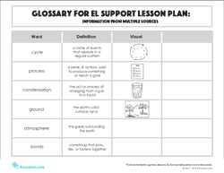 Glossary: Information from Multiple Sources