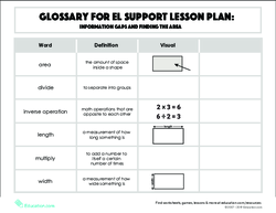 Glossary: Information Gaps and Finding the Area