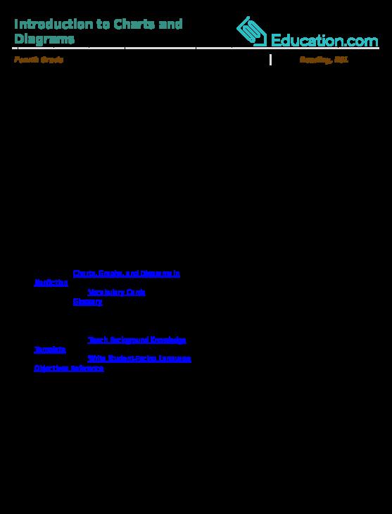 Diagrams In Non Fiction Texts Education Com