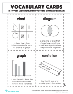 Vocabulary Cards: Introduction to Charts and Diagrams