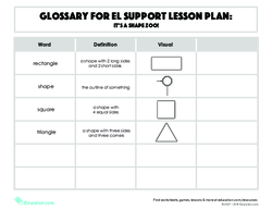 Glossary: EL Support Lesson: It