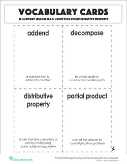 Vocabulary Cards: Justifying the Distributive Property